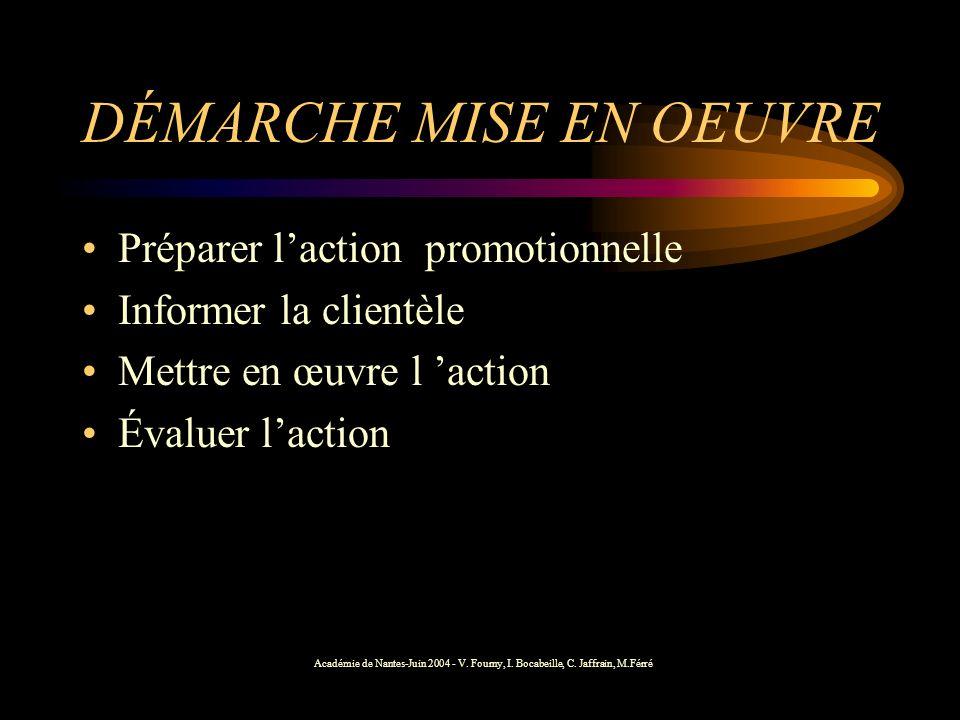 DÉMARCHE MISE EN OEUVRE Préparer laction promotionnelle Informer la clientèle Mettre en œuvre l action Évaluer laction Académie de Nantes-Juin 2004 -