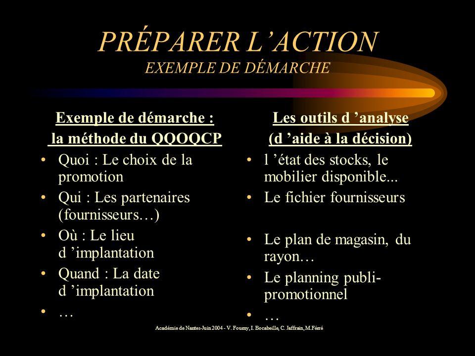 PRÉPARER LACTION EXEMPLE DE DÉMARCHE Exemple de démarche : la méthode du QQOQCP Quoi : Le choix de la promotion Qui : Les partenaires (fournisseurs…)