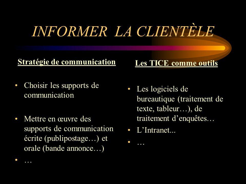 INFORMER LA CLIENTÈLE Stratégie de communication Choisir les supports de communication Mettre en œuvre des supports de communication écrite (publipost