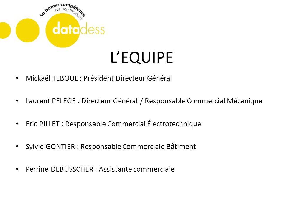 LEQUIPE Mickaël TEBOUL : Président Directeur Général Laurent PELEGE : Directeur Général / Responsable Commercial Mécanique Eric PILLET : Responsable C