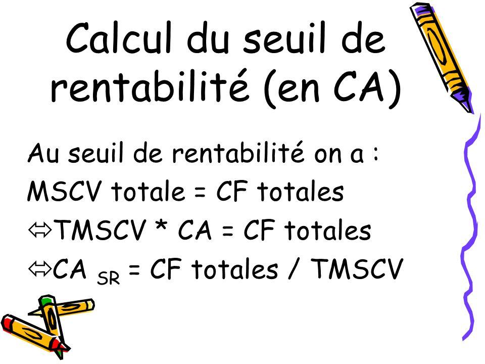 Calcul du seuil de rentabilité (en CA) Au seuil de rentabilité on a : MSCV totale = CF totales TMSCV * CA = CF totales CA SR = CF totales / TMSCV