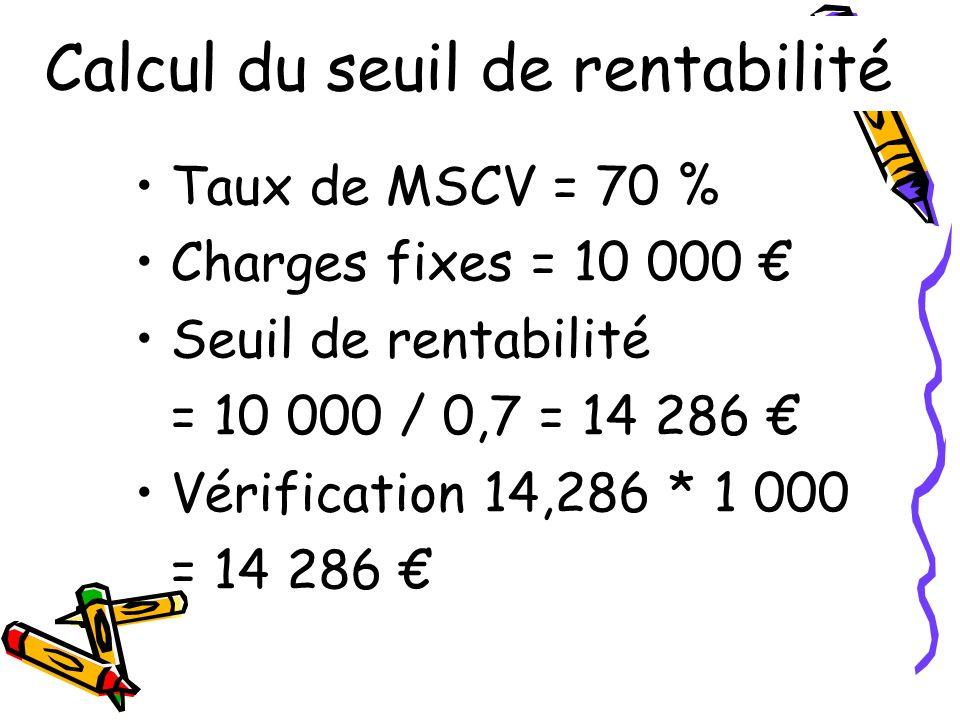 Taux de MSCV = 70 % Charges fixes = 10 000 Seuil de rentabilité = 10 000 / 0,7 = 14 286 Vérification 14,286 * 1 000 = 14 286 Calcul du seuil de rentab