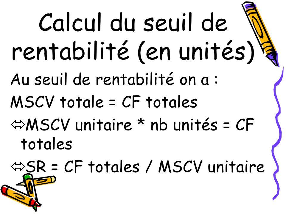 Calcul du seuil de rentabilité (en unités) Au seuil de rentabilité on a : MSCV totale = CF totales MSCV unitaire * nb unités = CF totales SR = CF tota