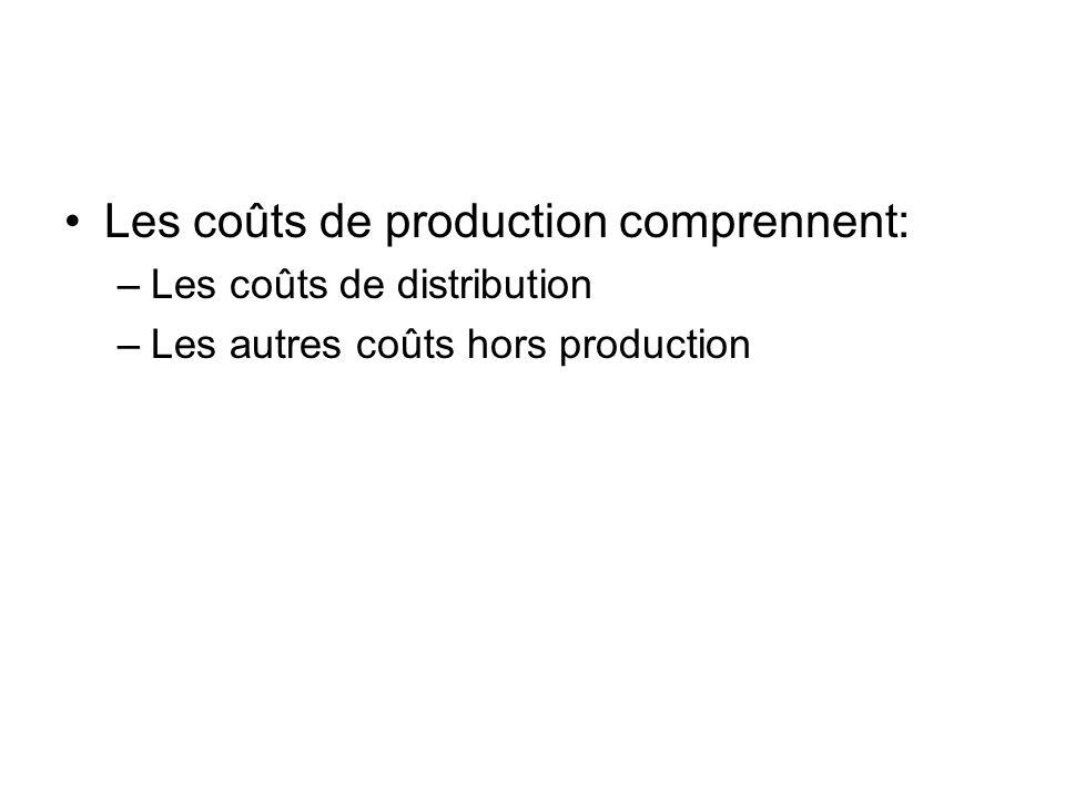 Les coûts de production comprennent: –Les coûts de distribution –Les autres coûts hors production