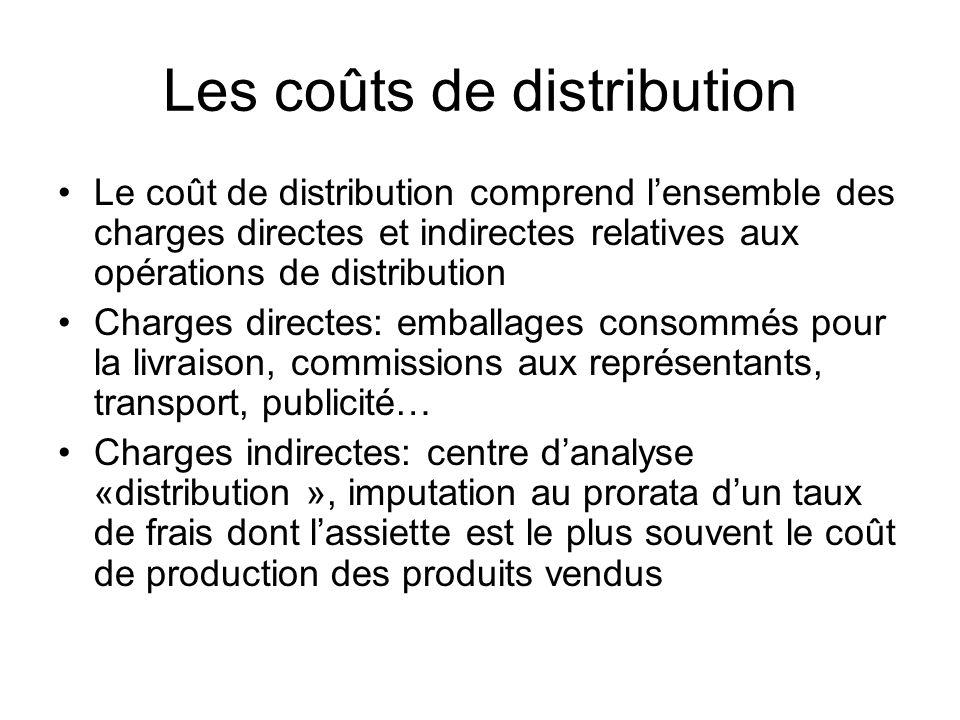 Les coûts de distribution Le coût de distribution comprend lensemble des charges directes et indirectes relatives aux opérations de distribution Charg
