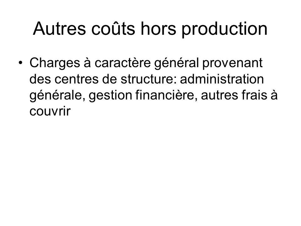 Autres coûts hors production Charges à caractère général provenant des centres de structure: administration générale, gestion financière, autres frais à couvrir