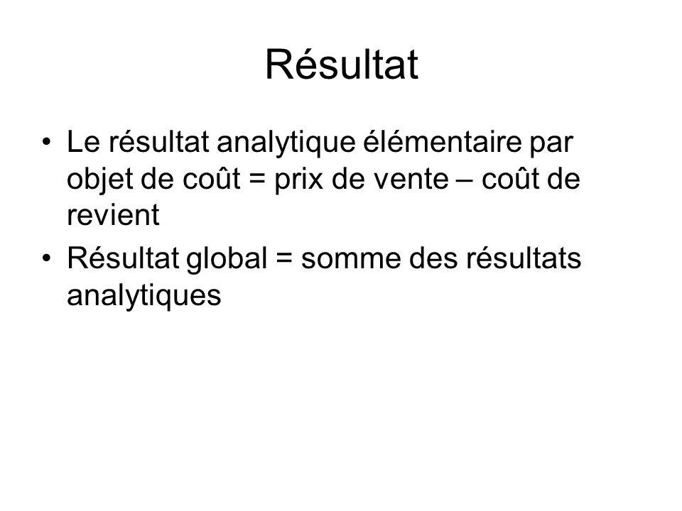 Résultat Le résultat analytique élémentaire par objet de coût = prix de vente – coût de revient Résultat global = somme des résultats analytiques