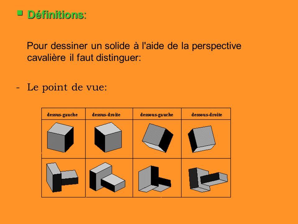 Définitions: Pour dessiner un solide à l'aide de la perspective cavalière il faut distinguer: -L-Le point de vue: