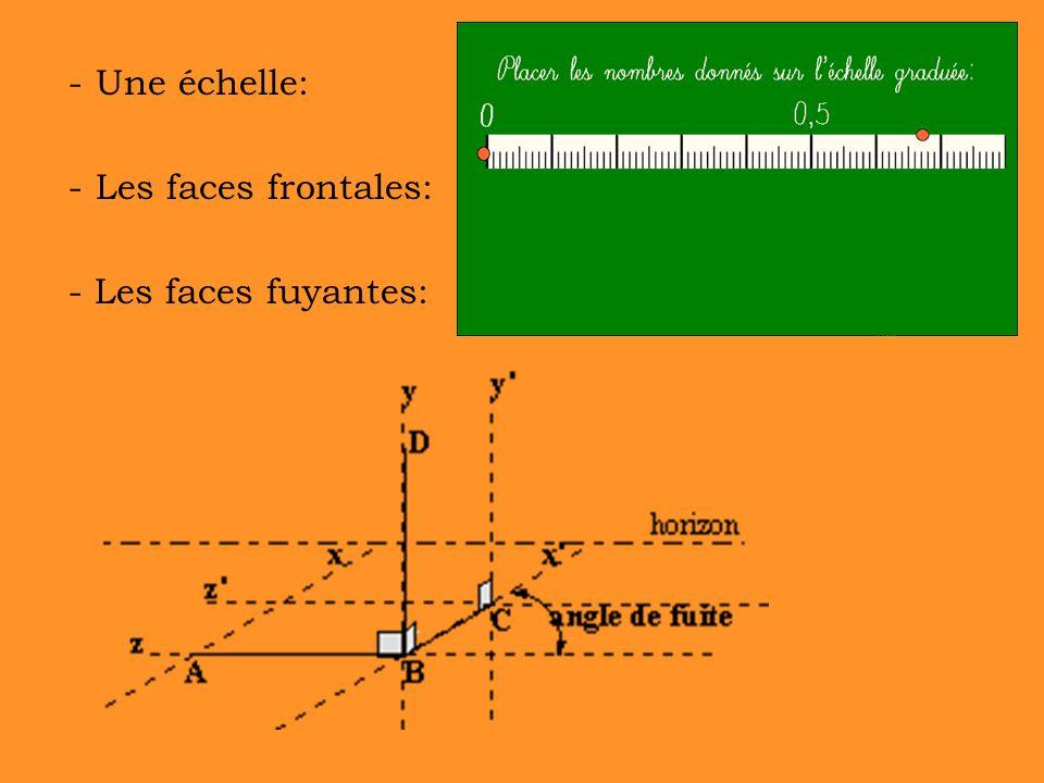 Approche mathématique: Approche mathématique: Si le plan face au lecteur est le plan xz et que l axe de fuite est l axe y, avec un angle de fuite x et un rapport k, alors un point dans l espace de coordonnées (x, y, z) est représenté par un point du plan de coordonnées (x , z ) telles que : x = x + k·cos α·y ; z = z + k·sin α·y.