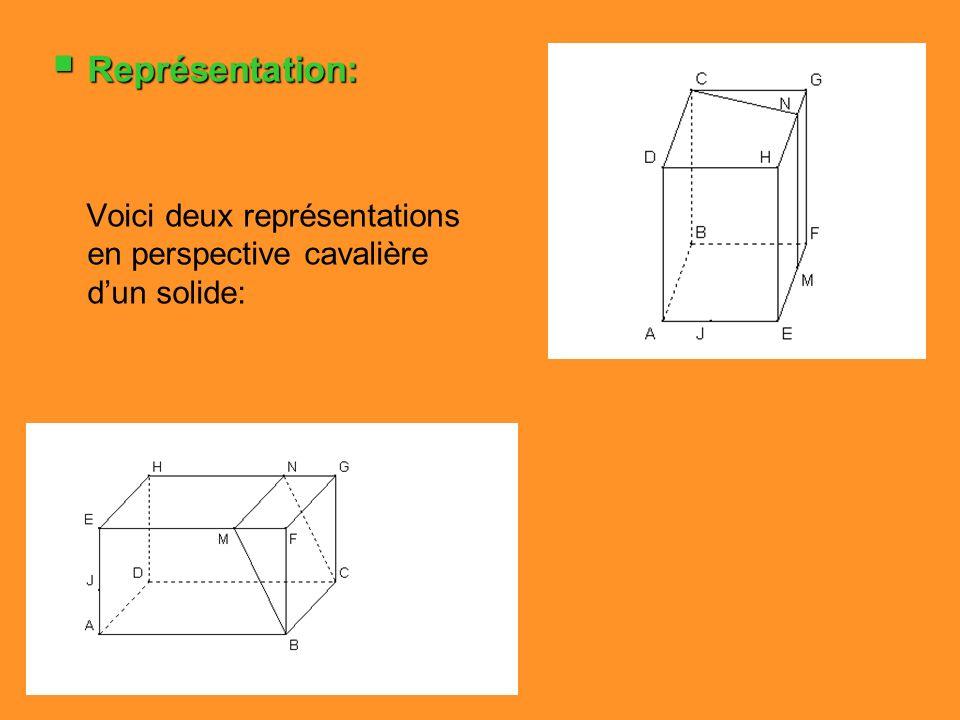 Représentation: Voici deux représentations en perspective cavalière dun solide: