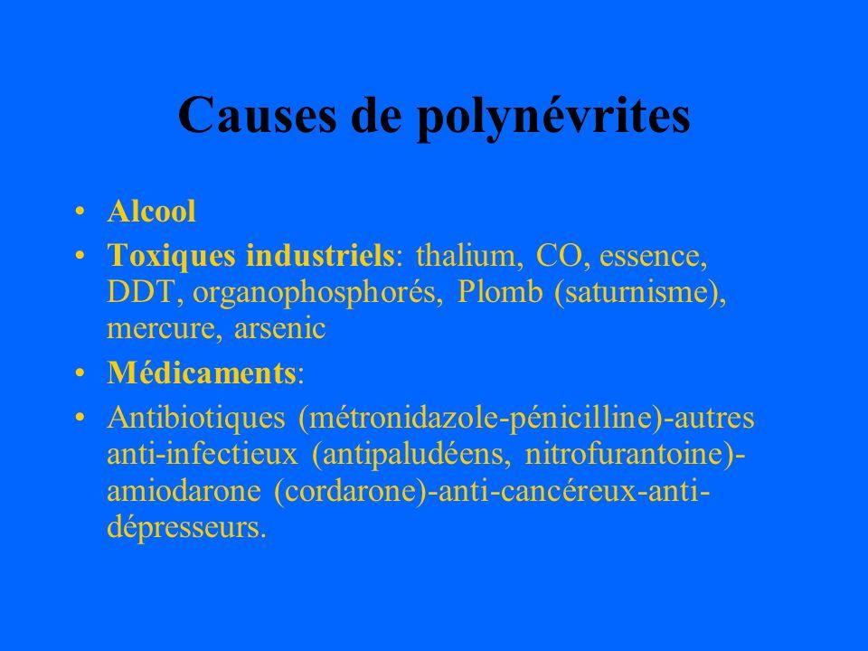 Causes de polynévrites (suite) Infections: Bactérienne (Diphtérie, lèpre, Maladie de Lyme, brucellose, syphilis, typhoïde), virale (CMV, HIV), parasitaire ( toxoplasmose) Carences vitaminiques: vitamine B1(béri-béri), Vitamine B6, Vitamine B12 Maladies métaboliques: diabète-Ins.
