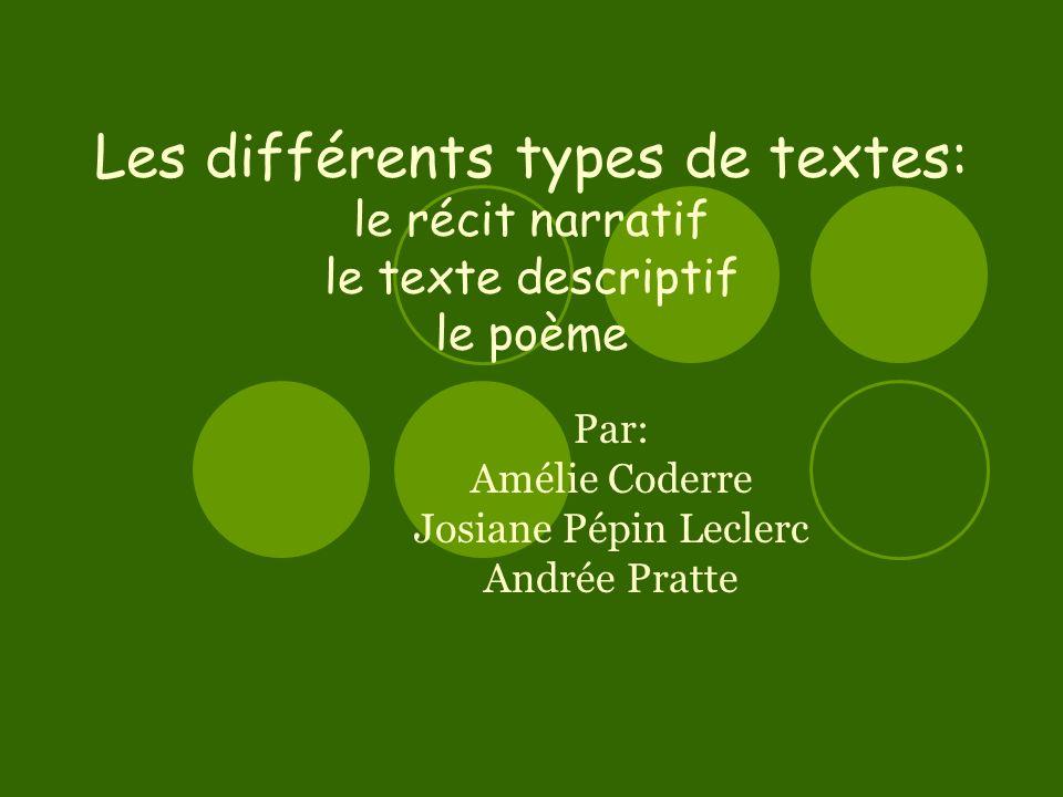 Les différents types de textes: le récit narratif le texte descriptif le poème Par: Amélie Coderre Josiane Pépin Leclerc Andrée Pratte