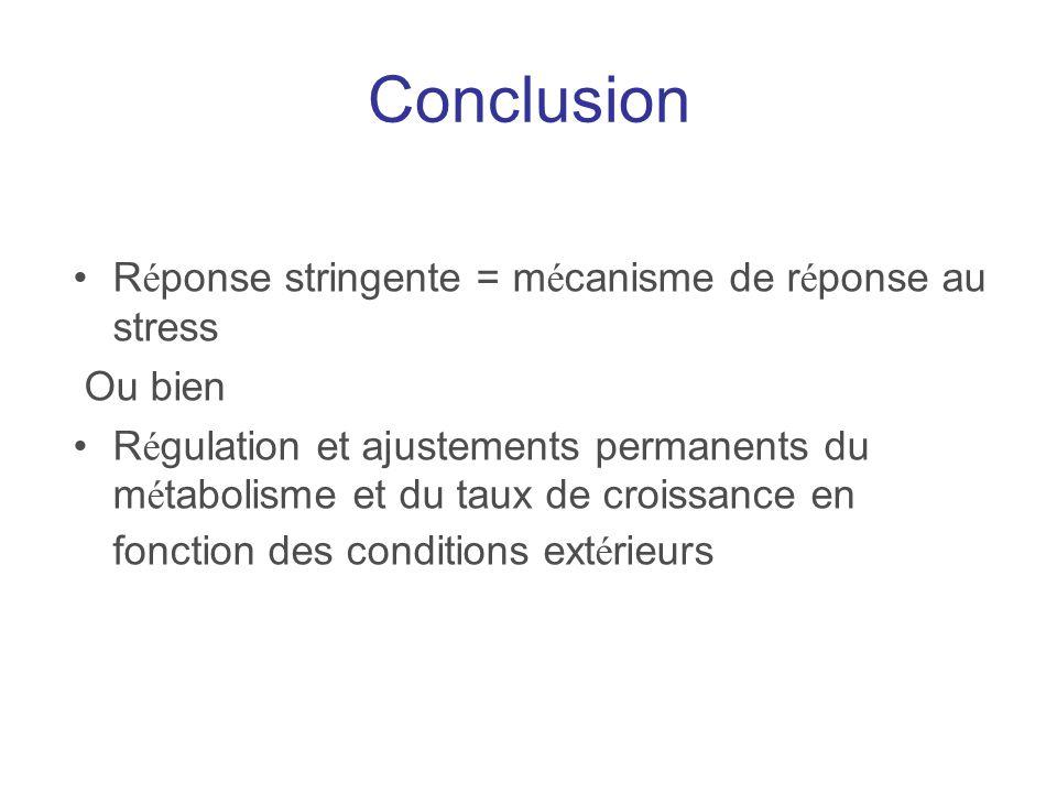 Conclusion R é ponse stringente = m é canisme de r é ponse au stress Ou bien R é gulation et ajustements permanents du m é tabolisme et du taux de cro
