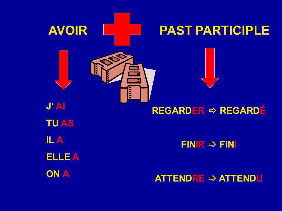 AVOIRPAST PARTICIPLE J AI TU AS IL A ELLE A ON A REGARDER REGARDÉ FINIR FINI ATTENDRE ATTENDU