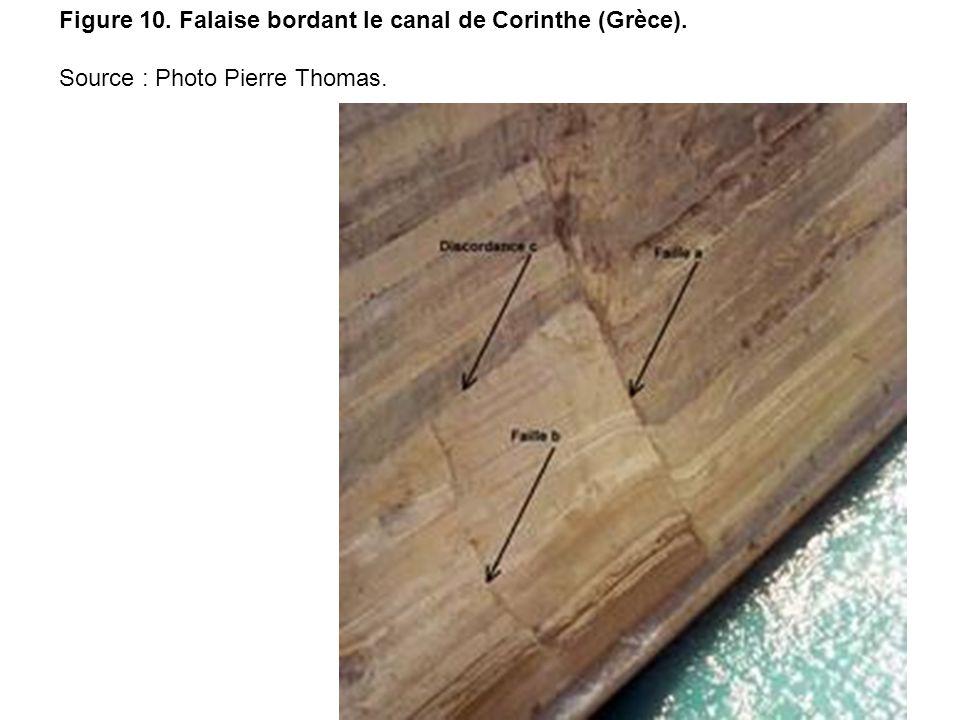 Dans cette série sédimentaire pliocène, on observe une grande faille (a) recoupant l ensemble de la photo.