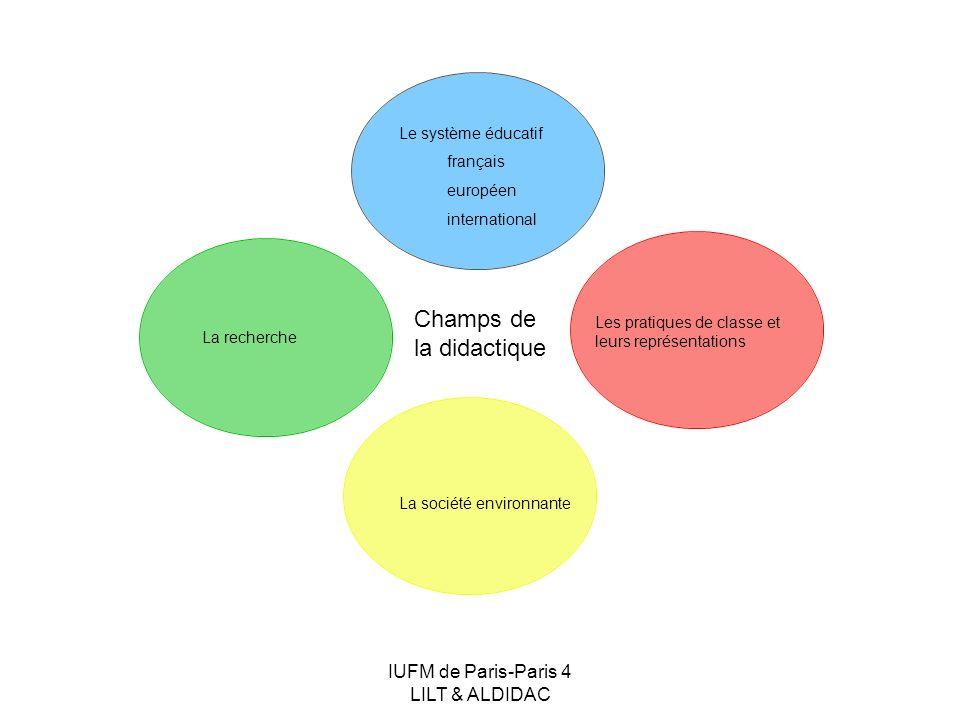 IUFM de Paris-Paris 4 LILT & ALDIDAC Le système éducatif français européen international La recherche Les pratiques de classe et leurs représentations La société environnante