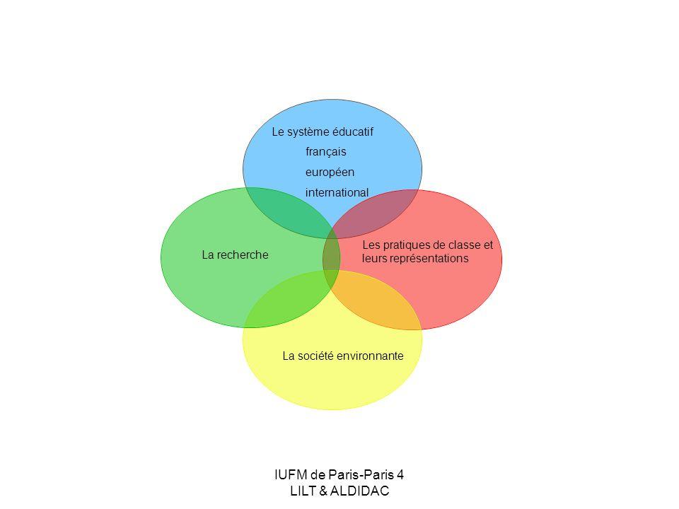 IUFM de Paris-Paris 4 LILT & ALDIDAC Le système éducatif français européen international La recherche Les pratiques de classe et leurs représentations