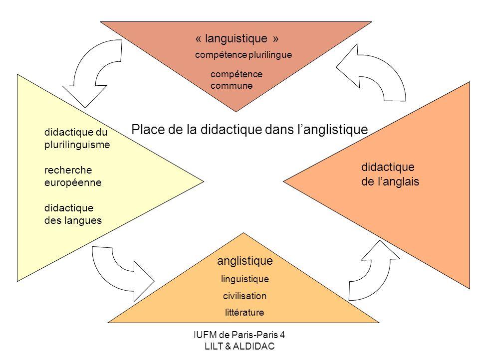 IUFM de Paris-Paris 4 LILT & ALDIDAC didactique des langues anglistique linguistique civilisation littérature didactique de langlais « languistique »