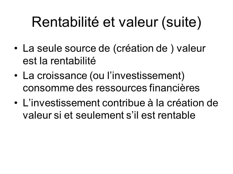 Rentabilité et valeur (suite) La seule source de (création de ) valeur est la rentabilité La croissance (ou linvestissement) consomme des ressources f