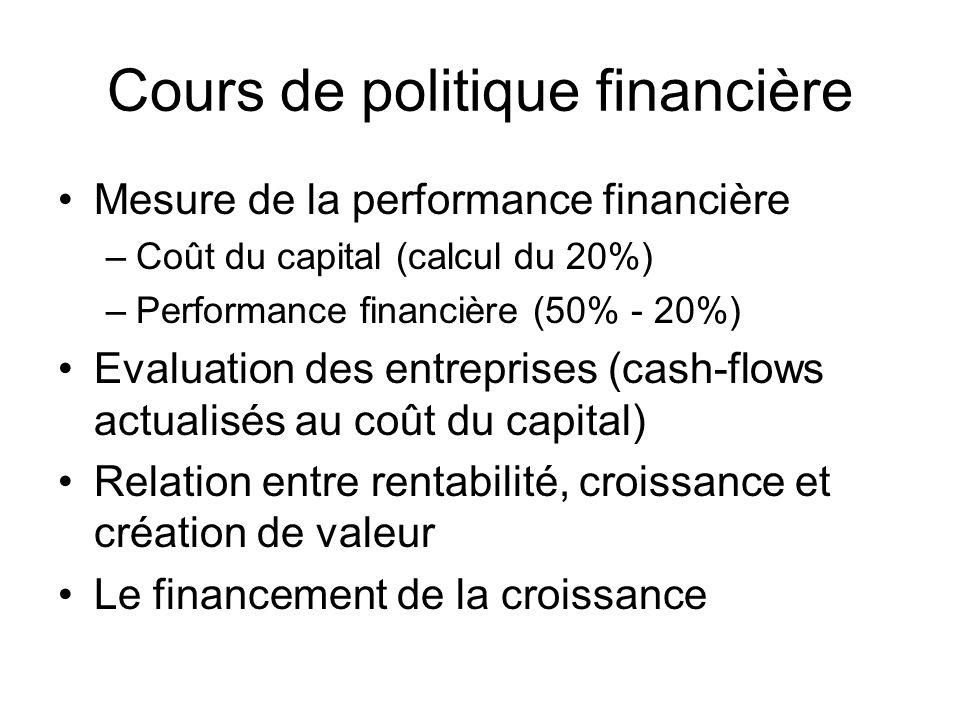 Cours de politique financière Mesure de la performance financière –Coût du capital (calcul du 20%) –Performance financière (50% - 20%) Evaluation des