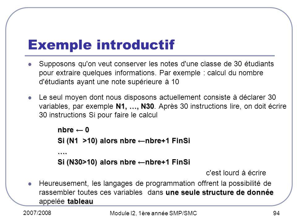 2007/2008 Module I2, 1ère année SMP/SMC 94 Exemple introductif Supposons qu on veut conserver les notes d une classe de 30 étudiants pour extraire quelques informations.