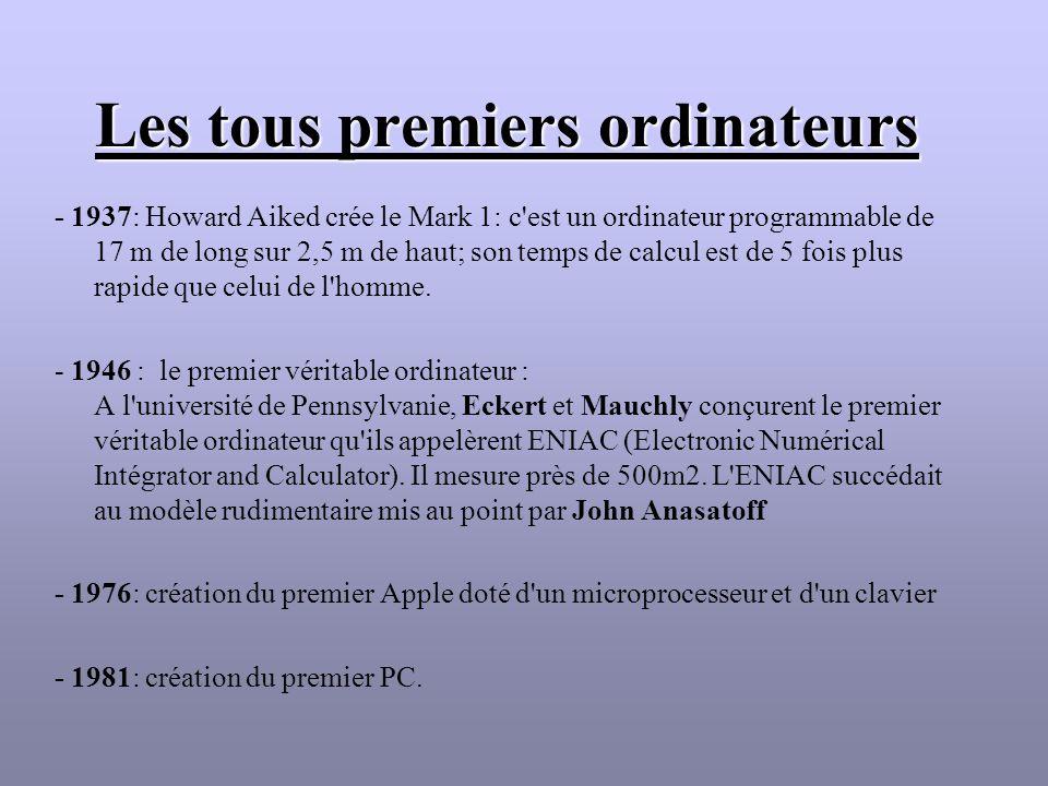 Les différents éléments Depuis 1984 apparaissent différents disques dur, différents processeurs, etc...