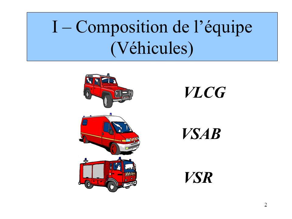 3 II – Composition de léquipe (Equipage) VLCG 1 homme : Chef de Groupe Qualification : Sous-Officier supérieur ou Officier