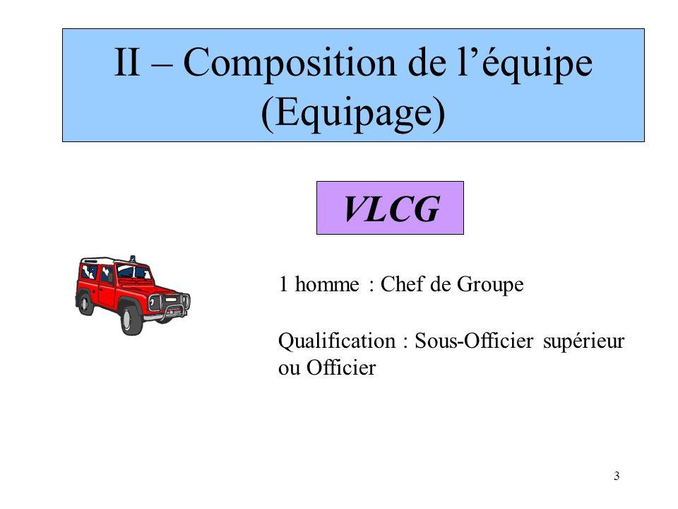 4 VSAB 3 ou 4 Hommes 1 Chef dAgrès : Mini Cch Trilogie titulaire du SAP 3 2 ou 3 équipiers : Titulaires du CFAPSE