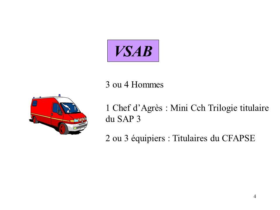 5 VSR 3 Hommes 1 Chef dAgrès : Sous-Officier Trilogie 2 équipiers : Trilogistes