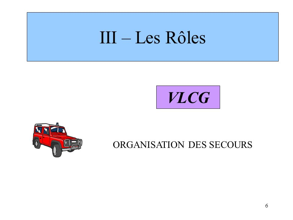 7 VSAB Chef dAgrès : Reconnaissance Messages Organisation 1er Equipier : Bilan Victime 2ème Equipier : Balisage primaire Conducteur : Extincteur Batterie Contact