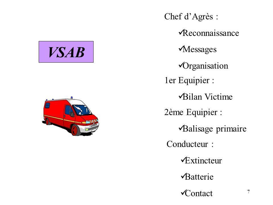 7 VSAB Chef dAgrès : Reconnaissance Messages Organisation 1er Equipier : Bilan Victime 2ème Equipier : Balisage primaire Conducteur : Extincteur Batte