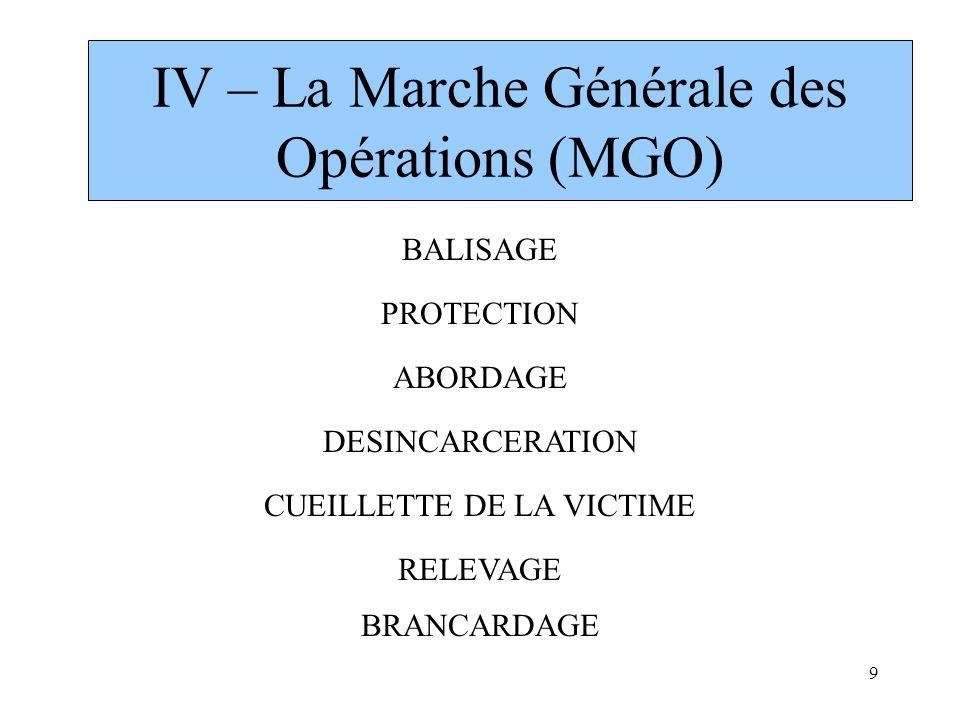9 IV – La Marche Générale des Opérations (MGO) BALISAGE PROTECTION CUEILLETTE DE LA VICTIME RELEVAGE BRANCARDAGE ABORDAGE DESINCARCERATION
