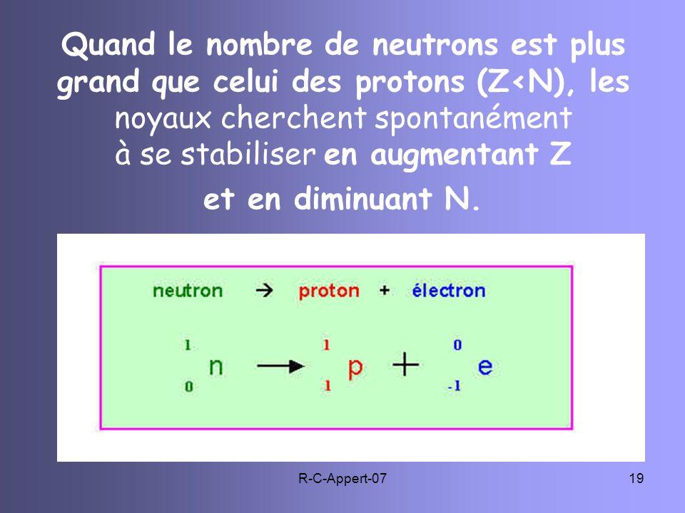 R-C-Appert-0719 Quand le nombre de neutrons est plus grand que celui des protons (Z<N), les noyaux cherchent spontanément à se stabiliser en augmentan