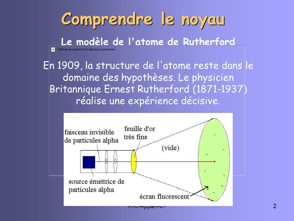 2 Comprendre le noyau Comprendre le noyau Le modèle de l'atome de Rutherford En 1909, la structure de l'atome reste dans le domaine des hypothèses. Le