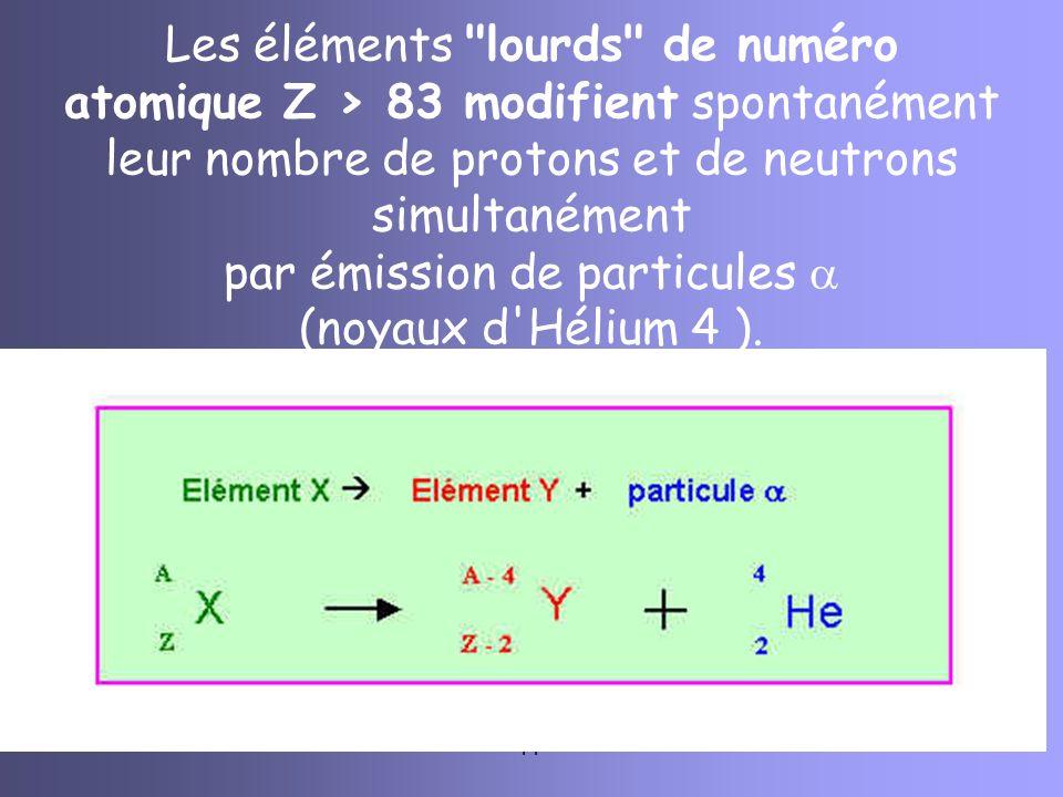 R-C-Appert-0721 Les éléments