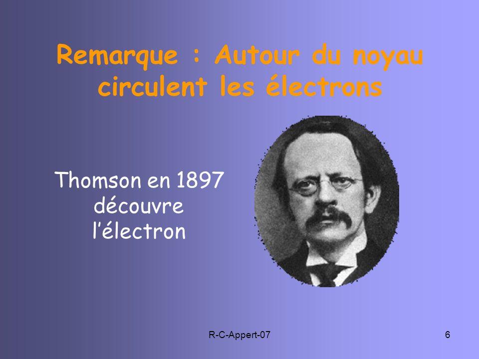 R-C-Appert-076 Remarque : Autour du noyau circulent les électrons Thomson en 1897 découvre lélectron