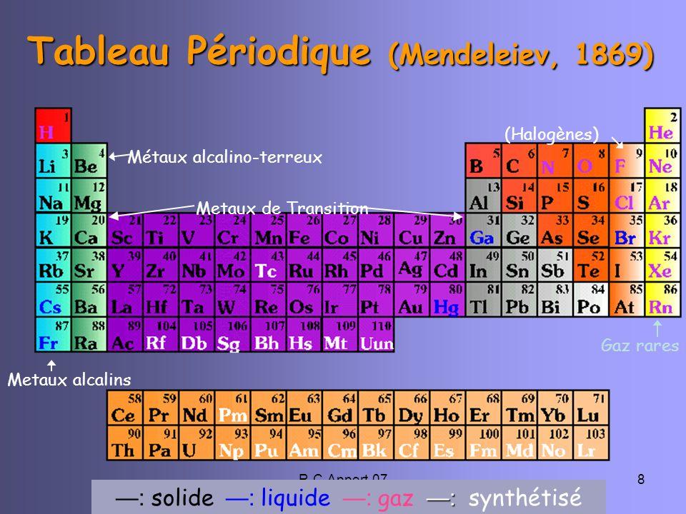 R-C-Appert-078 :: solide : liquide : gaz : synthétisé Métaux alcalino-terreux Metaux alcalins Gaz rares (Halogènes) Metaux de Transition