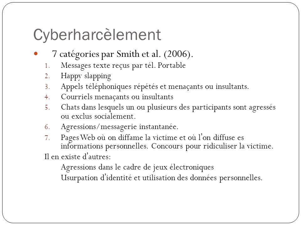 Cyberharcèlement 7 catégories par Smith et al. (2006). 1. Messages texte reçus par tél. Portable 2. Happy slapping 3. Appels téléphoniques répétés et