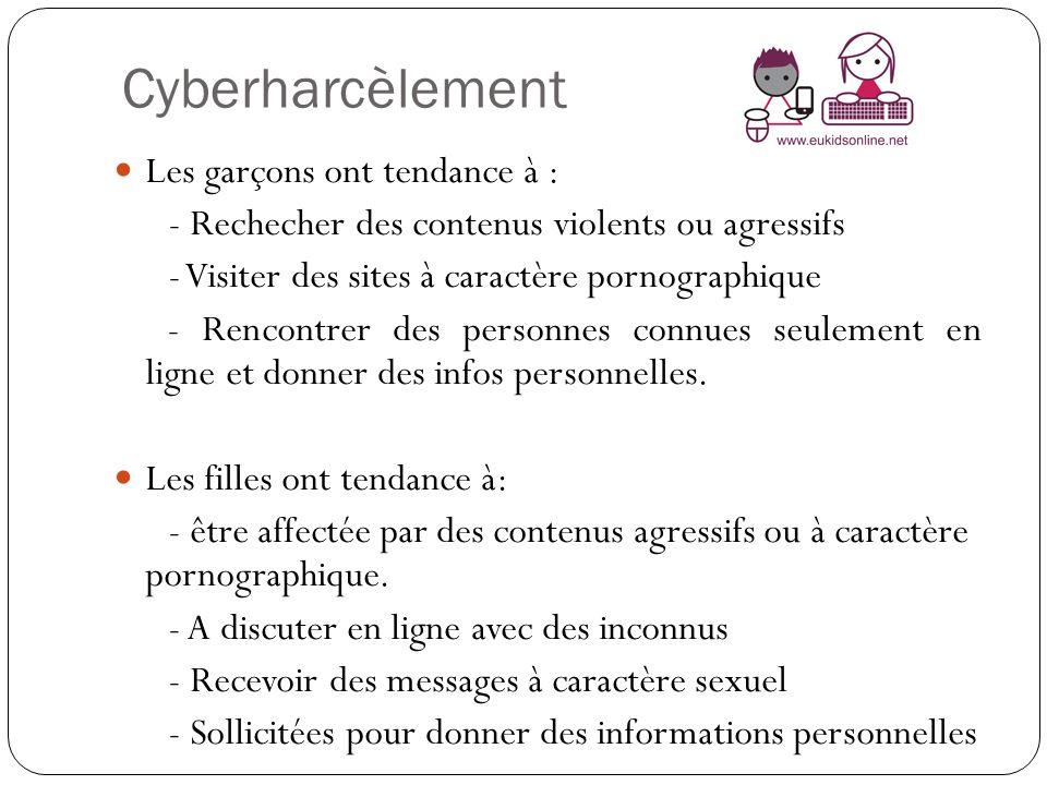 Cyberharcèlement Les garçons ont tendance à : - Rechecher des contenus violents ou agressifs - Visiter des sites à caractère pornographique - Rencontr