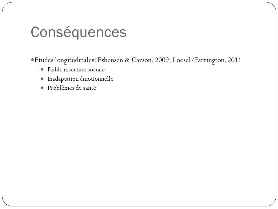 Conséquences Etudes longitudinales: Esbensen & Carson, 2009; Loesel/Farrington, 2011 Faible insertion sociale Inadaptation émotionnelle Problèmes de s