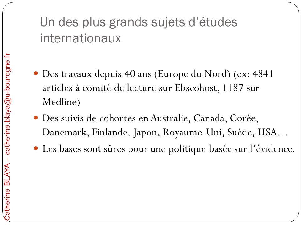Un des plus grands sujets détudes internationaux Des travaux depuis 40 ans (Europe du Nord) (ex: 4841 articles à comité de lecture sur Ebscohost, 1187
