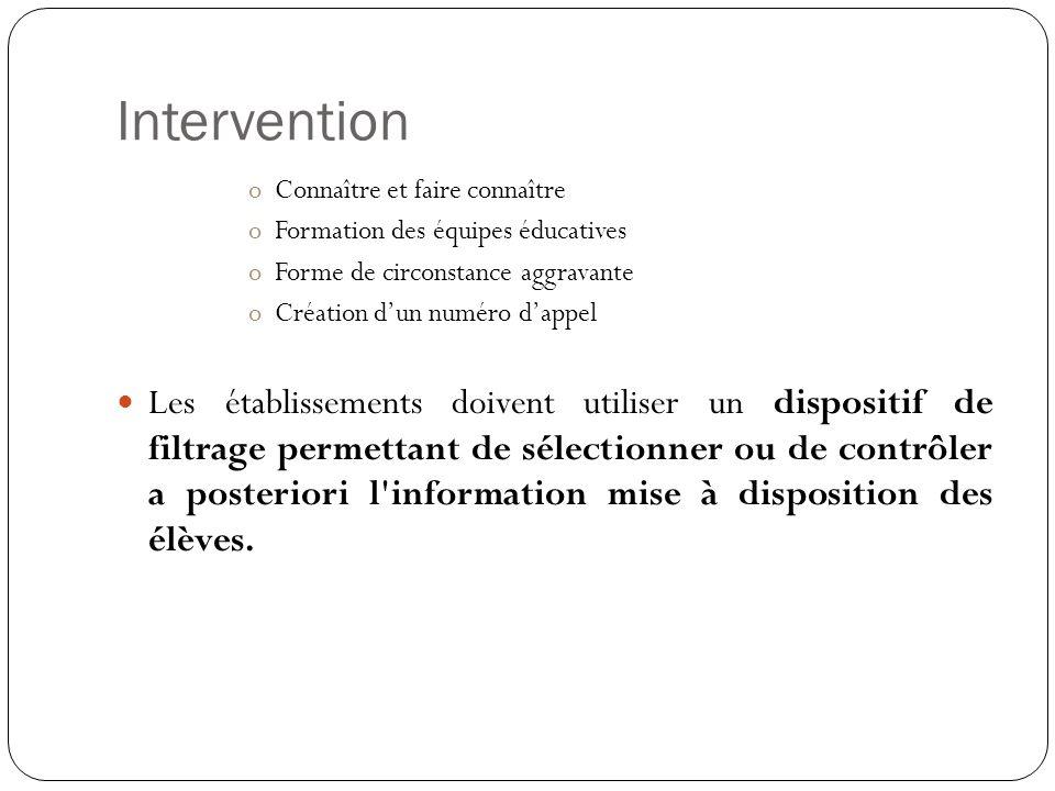 Intervention oConnaître et faire connaître oFormation des équipes éducatives oForme de circonstance aggravante oCréation dun numéro dappel Les établis