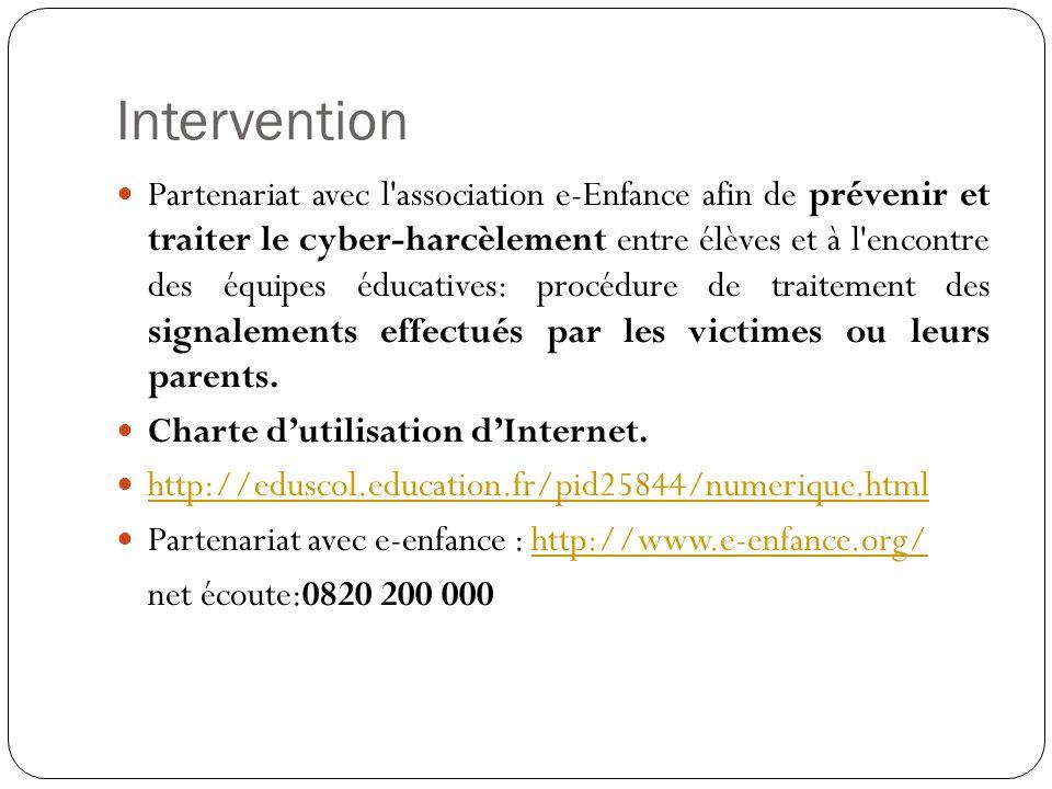 Intervention Partenariat avec l'association e-Enfance afin de prévenir et traiter le cyber-harcèlement entre élèves et à l'encontre des équipes éducat