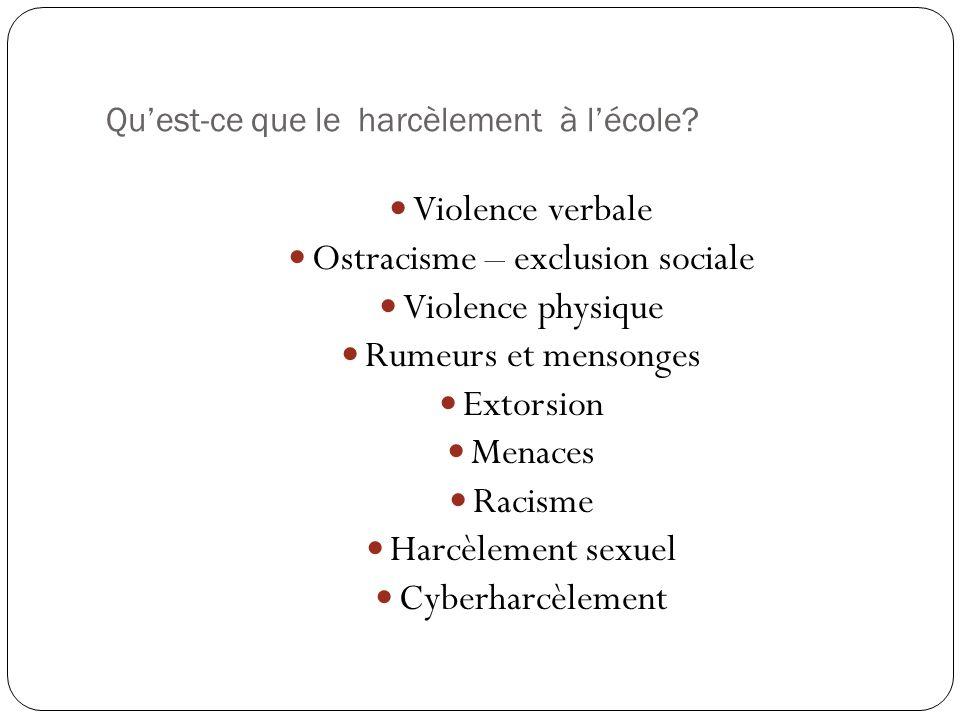 Quest-ce que le harcèlement à lécole? Violence verbale Ostracisme – exclusion sociale Violence physique Rumeurs et mensonges Extorsion Menaces Racisme