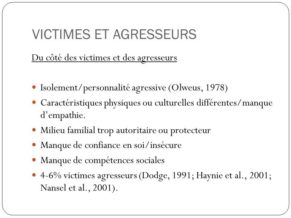 VICTIMES ET AGRESSEURS Du côté des victimes et des agresseurs Isolement/personnalité agressive (Olweus, 1978) Caractéristiques physiques ou culturelle