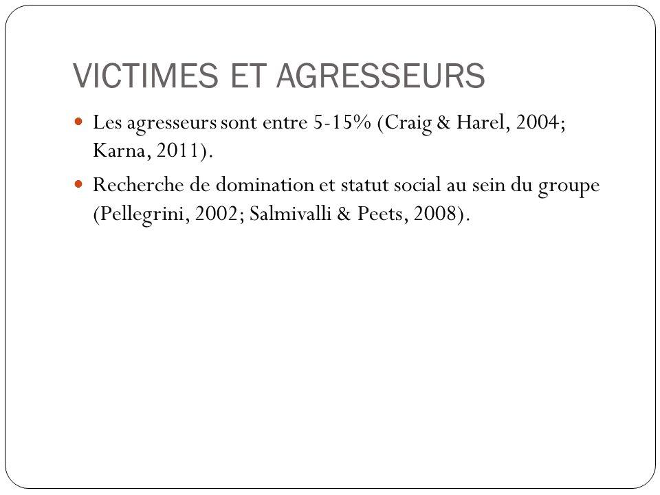 VICTIMES ET AGRESSEURS Les agresseurs sont entre 5-15% (Craig & Harel, 2004; Karna, 2011). Recherche de domination et statut social au sein du groupe