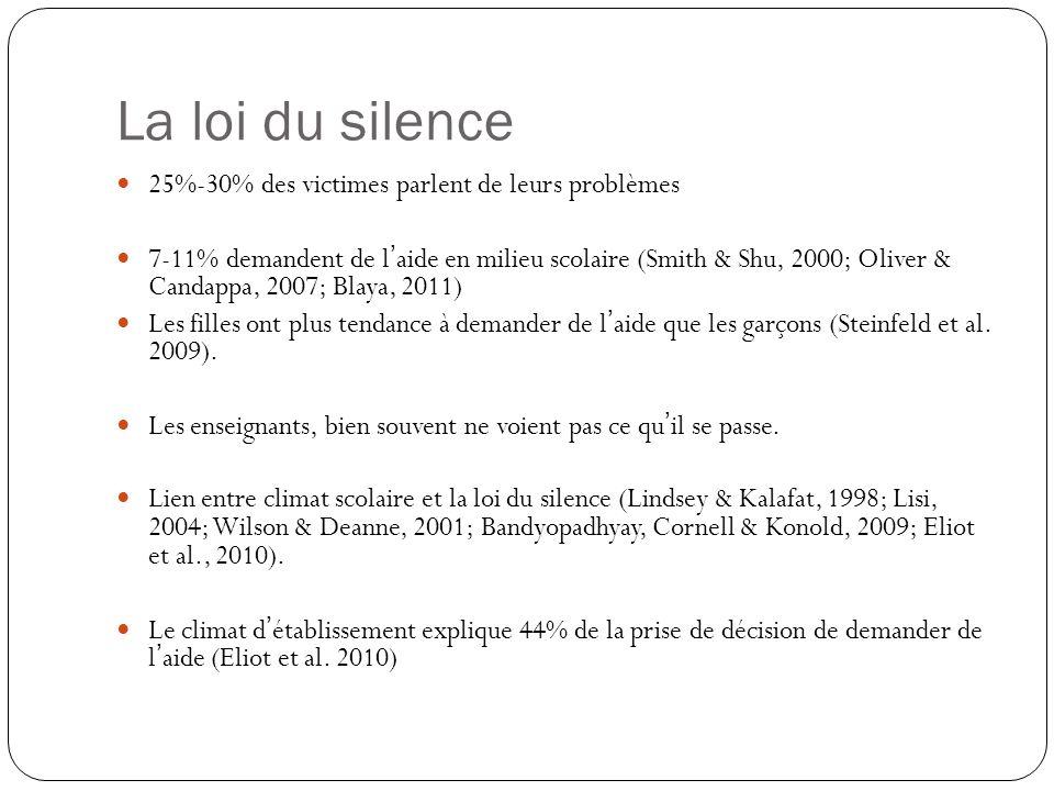 La loi du silence 25%-30% des victimes parlent de leurs problèmes 7-11% demandent de laide en milieu scolaire (Smith & Shu, 2000; Oliver & Candappa, 2
