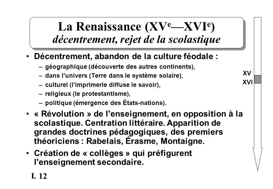 12 I. La Renaissance (XV e XVI e ) décentrement, rejet de la scolastique Décentrement, abandon de la culture féodale : –géographique (découverte des a