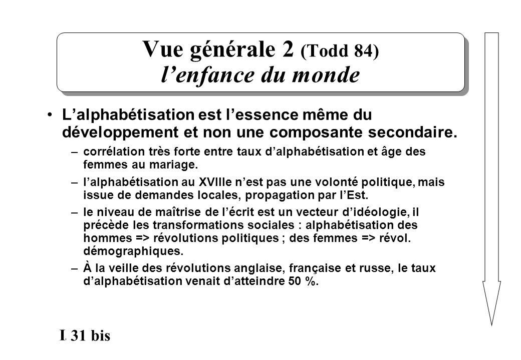 33 I. Vue générale 2 (Todd 84) lenfance du monde Lalphabétisation est lessence même du développement et non une composante secondaire. –corrélation tr