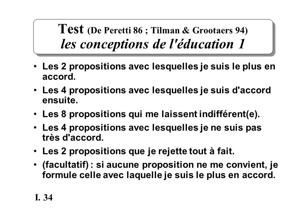 34 I. Test (De Peretti 86 ; Tilman & Grootaers 94) les conceptions de l'éducation 1 Les 2 propositions avec lesquelles je suis le plus en accord. Les